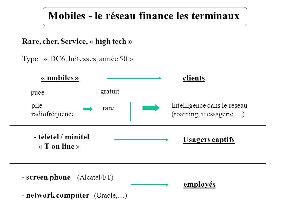 Mobiles - le réseau finance les terminaux