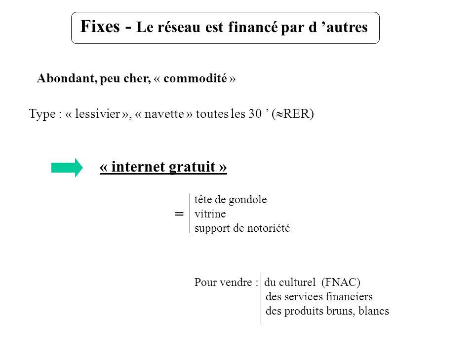 Fixes - Le réseau est financé par d 'autres
