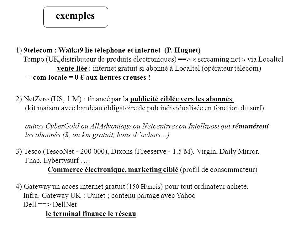 exemples 1) 9telecom : Waïka9 lie téléphone et internet (P. Huguet)