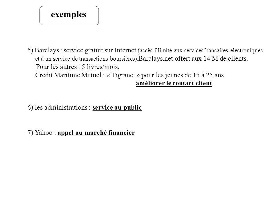 exemples 5) Barclays : service gratuit sur Internet (accès illimité aux services bancaires électroniques.