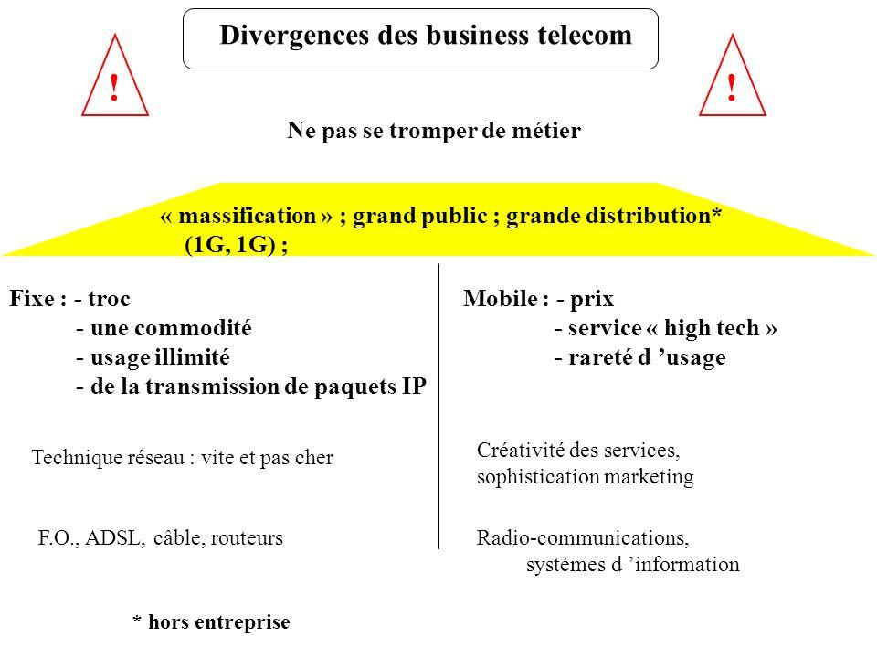 ! ! Divergences des business telecom Ne pas se tromper de métier
