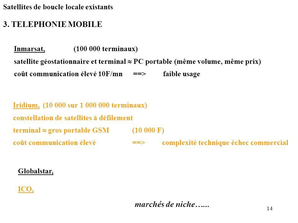 3. TELEPHONIE MOBILE marchés de niche…...