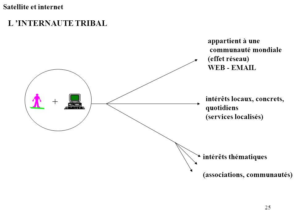+ L 'INTERNAUTE TRIBAL Satellite et internet appartient à une