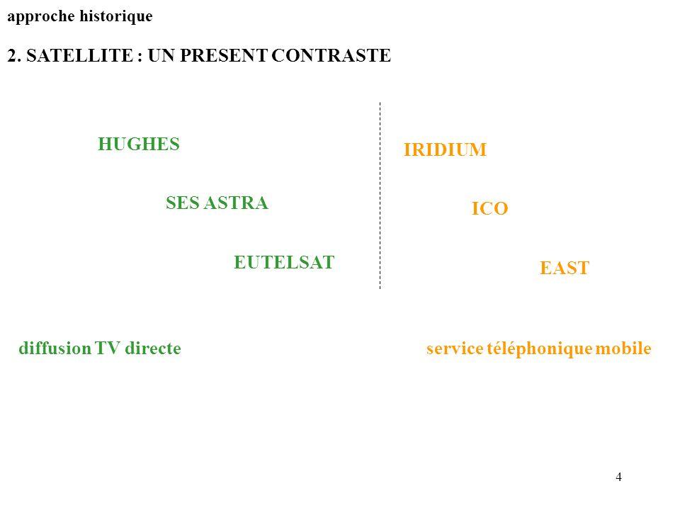 2. SATELLITE : UN PRESENT CONTRASTE