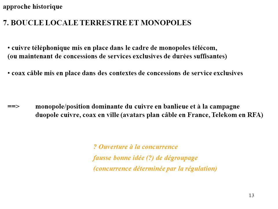7. BOUCLE LOCALE TERRESTRE ET MONOPOLES