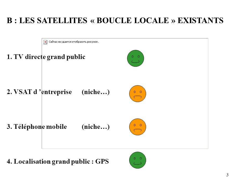 B : LES SATELLITES « BOUCLE LOCALE » EXISTANTS