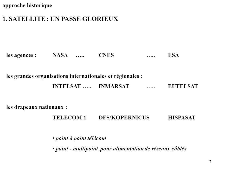 1. SATELLITE : UN PASSE GLORIEUX