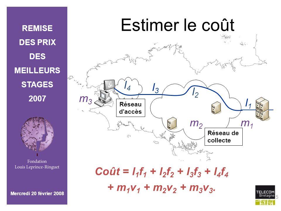 Estimer le coût l4 l3 l2 m3 l1 m2 m1 Coût = l1f1 + l2f2 + l3f3 + l4f4