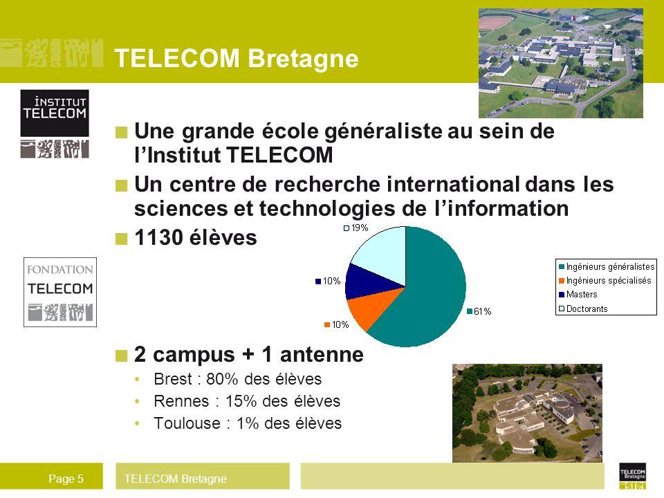 TELECOM Bretagne Une grande école généraliste au sein de l'Institut TELECOM.