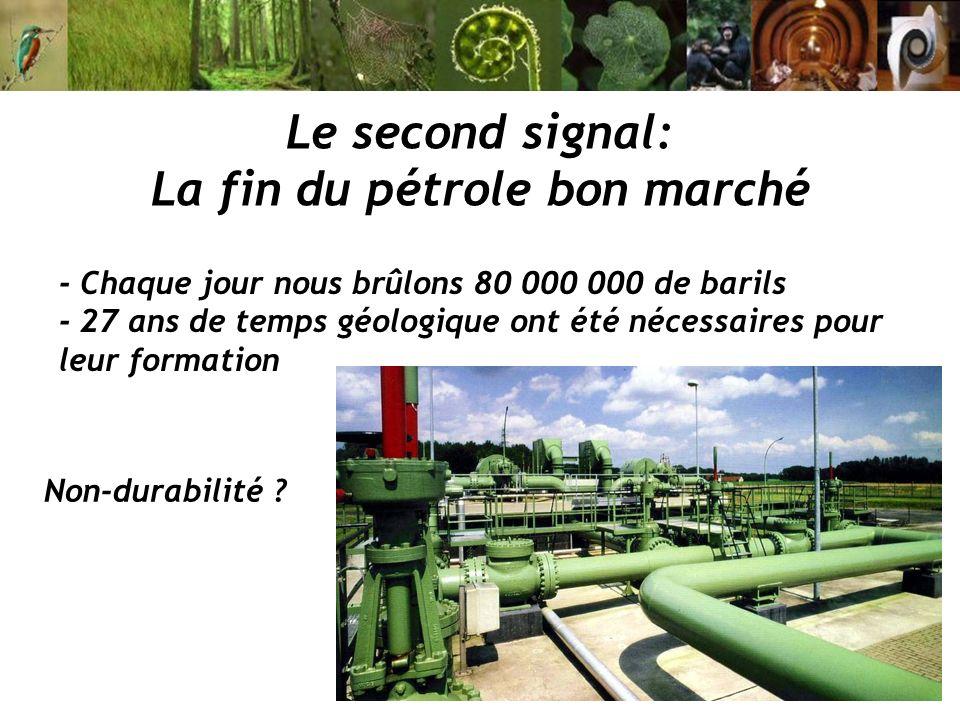 Le second signal: La fin du pétrole bon marché