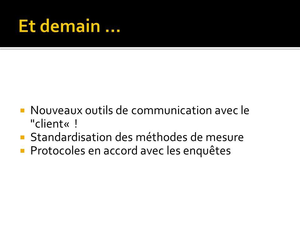 Et demain … Nouveaux outils de communication avec le client« !