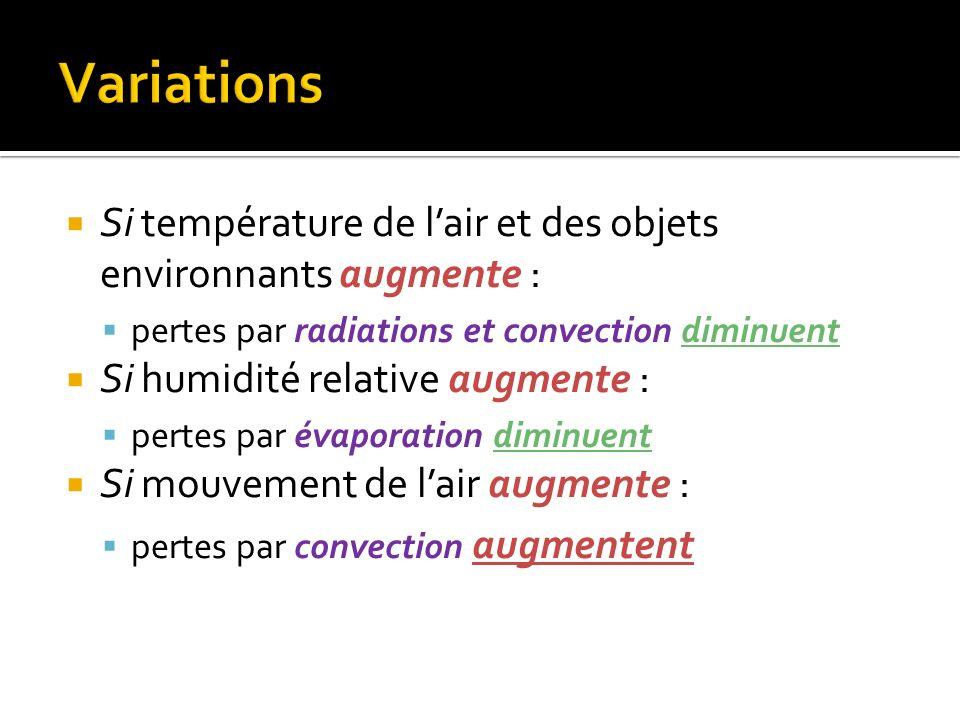 Variations Si température de l'air et des objets environnants augmente : pertes par radiations et convection diminuent.