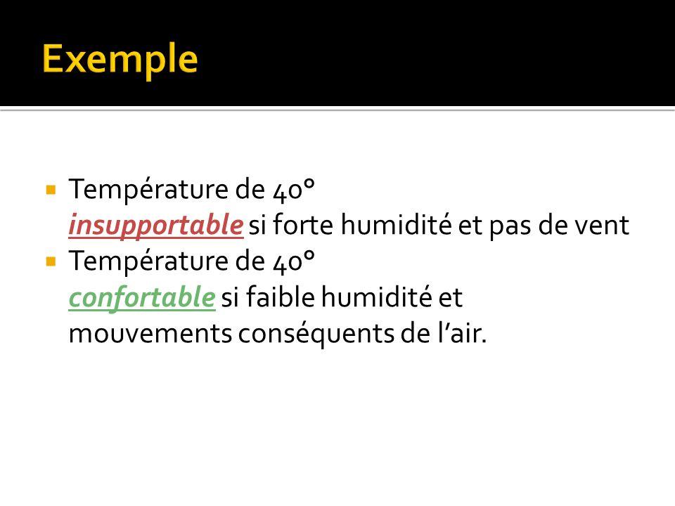 Exemple Température de 40° insupportable si forte humidité et pas de vent.