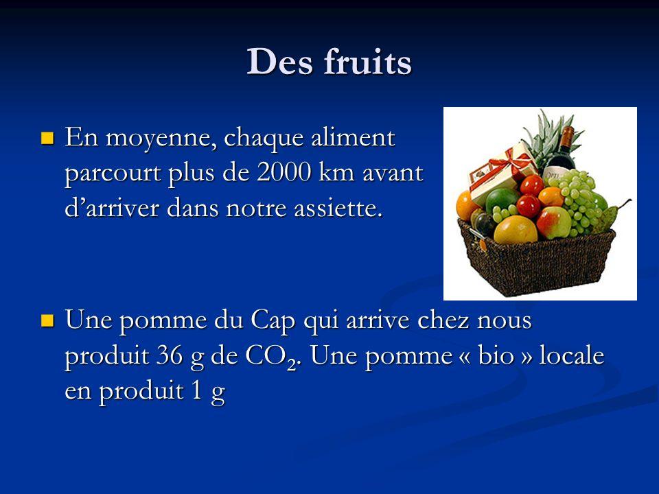 Des fruitsEn moyenne, chaque aliment parcourt plus de 2000 km avant d'arriver dans notre assiette.