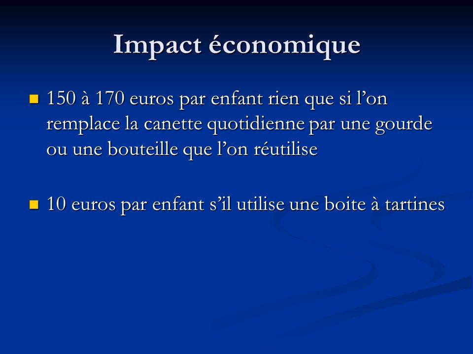 Impact économique 150 à 170 euros par enfant rien que si l'on remplace la canette quotidienne par une gourde ou une bouteille que l'on réutilise.
