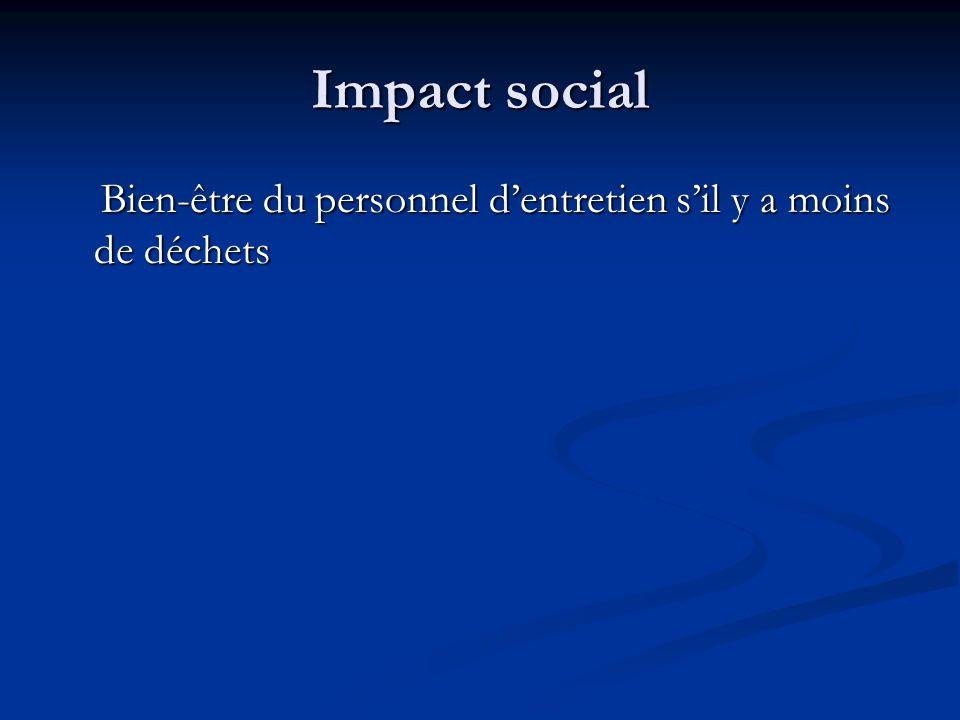 Impact social Bien-être du personnel d'entretien s'il y a moins de déchets