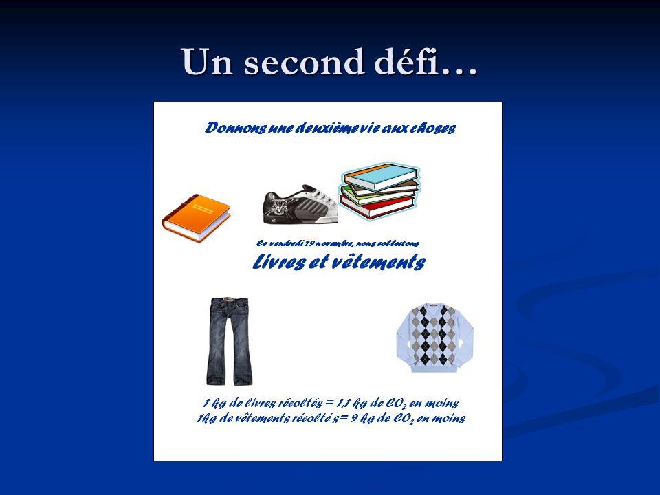 Un second défi… Livres et vêtements