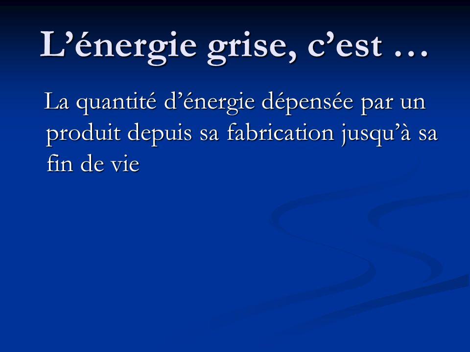 L'énergie grise, c'est …