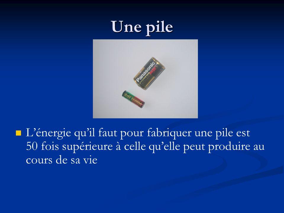 Une pile L'énergie qu'il faut pour fabriquer une pile est 50 fois supérieure à celle qu'elle peut produire au cours de sa vie.
