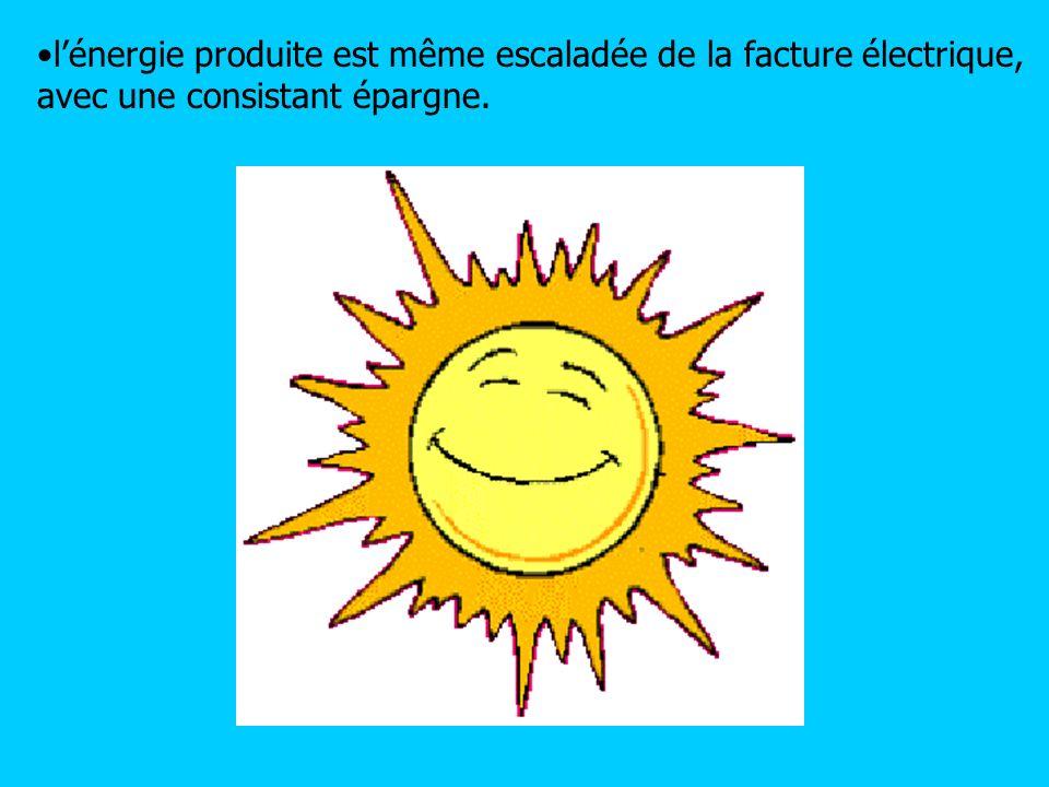 l'énergie produite est même escaladée de la facture électrique, avec une consistant épargne.