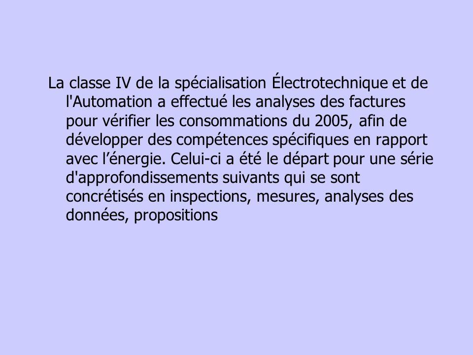 La classe IV de la spécialisation Électrotechnique et de l Automation a effectué les analyses des factures pour vérifier les consommations du 2005, afin de développer des compétences spécifiques en rapport avec l'énergie.