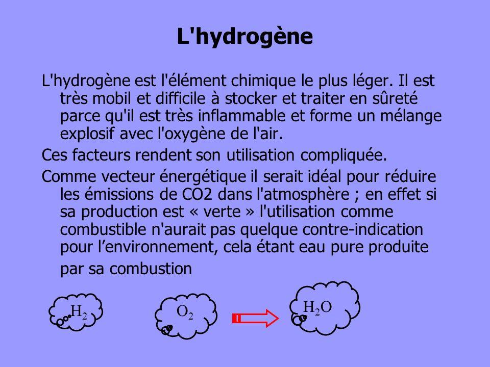 L hydrogène