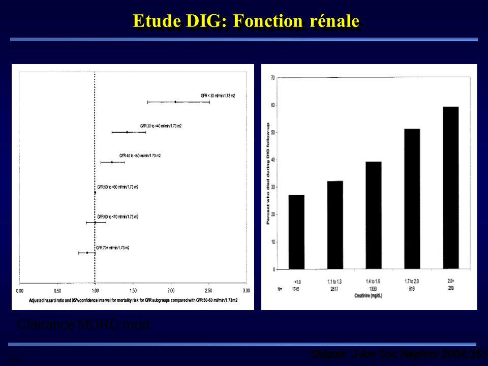 Etude DIG: Fonction rénale