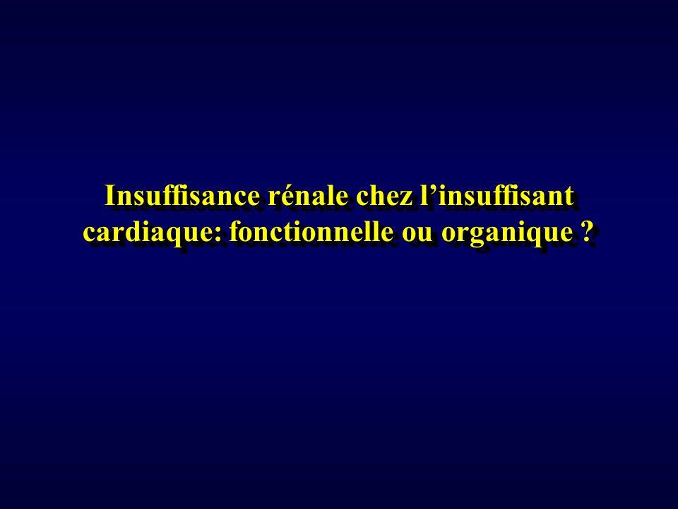 Insuffisance rénale chez l'insuffisant cardiaque: fonctionnelle ou organique