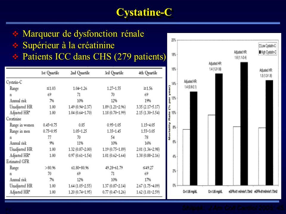 Cystatine-C Marqueur de dysfonction rénale Supérieur à la créatinine