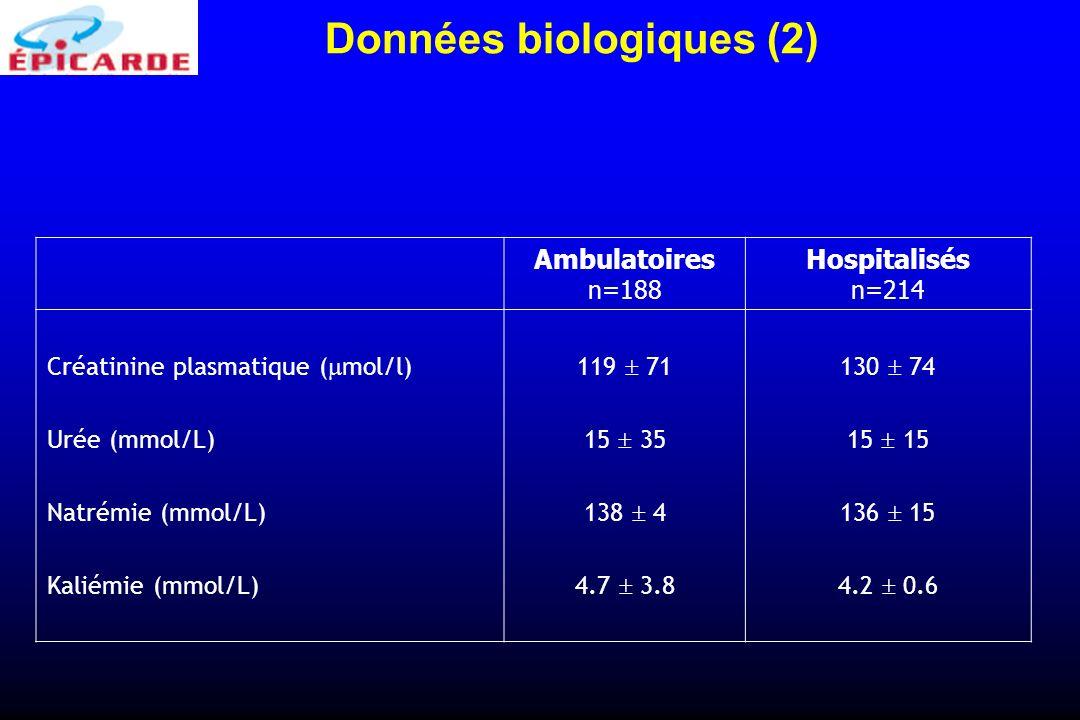 Données biologiques (2)