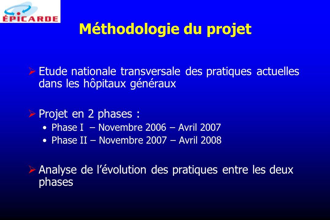 Méthodologie du projet