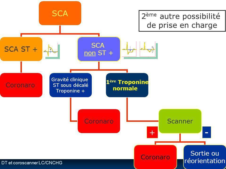 2ème autre possibilité de prise en charge DT et coroscanner LC/CNCHG