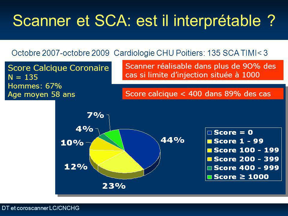 Scanner et SCA: est il interprétable