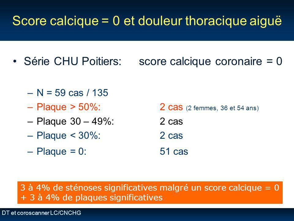 Score calcique = 0 et douleur thoracique aiguë