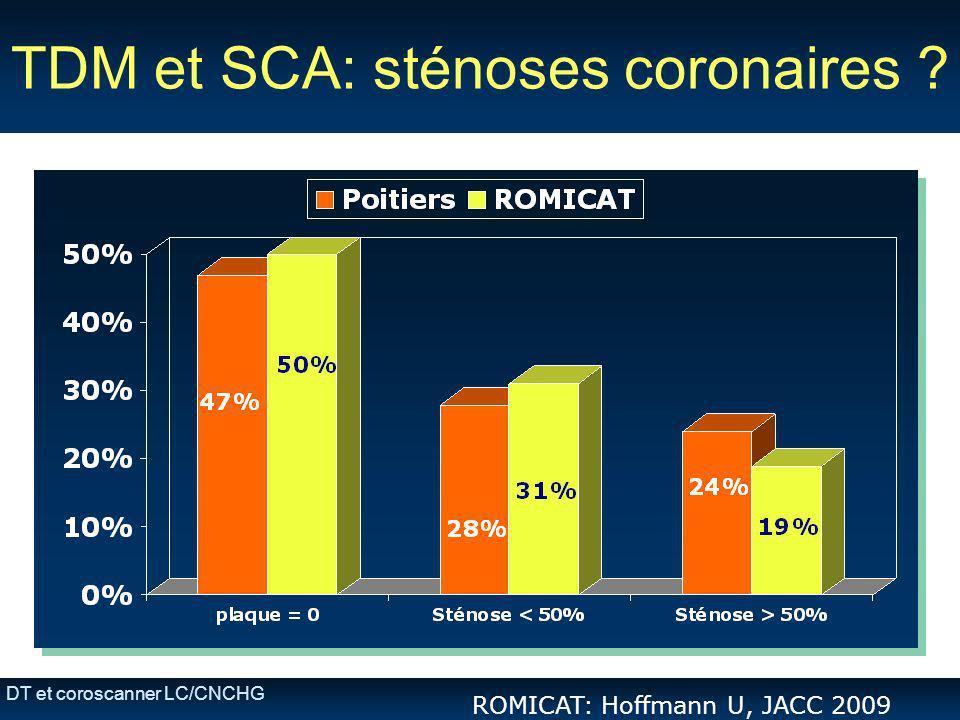 TDM et SCA: sténoses coronaires