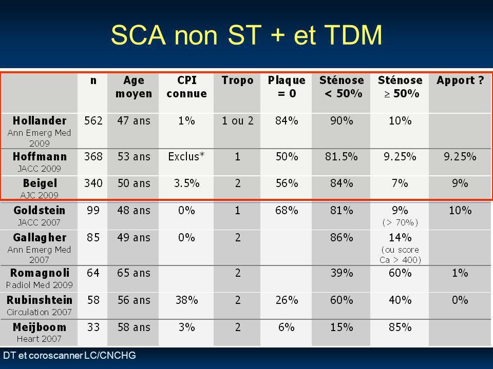 SCA non ST + et TDM DT et coroscanner LC/CNCHG
