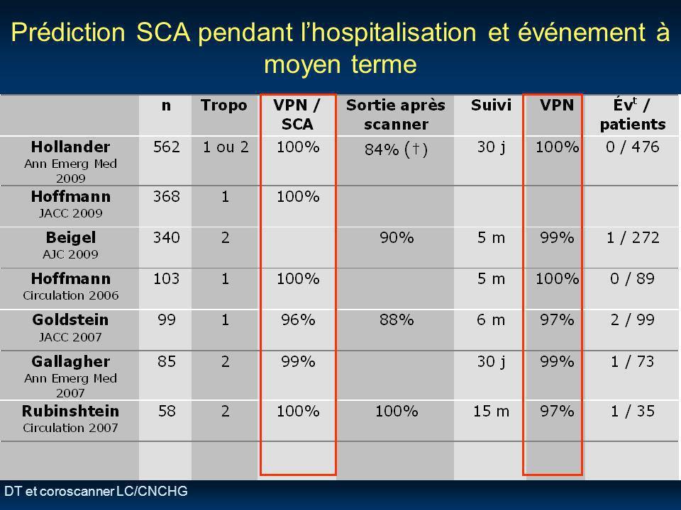 Prédiction SCA pendant l'hospitalisation et événement à moyen terme