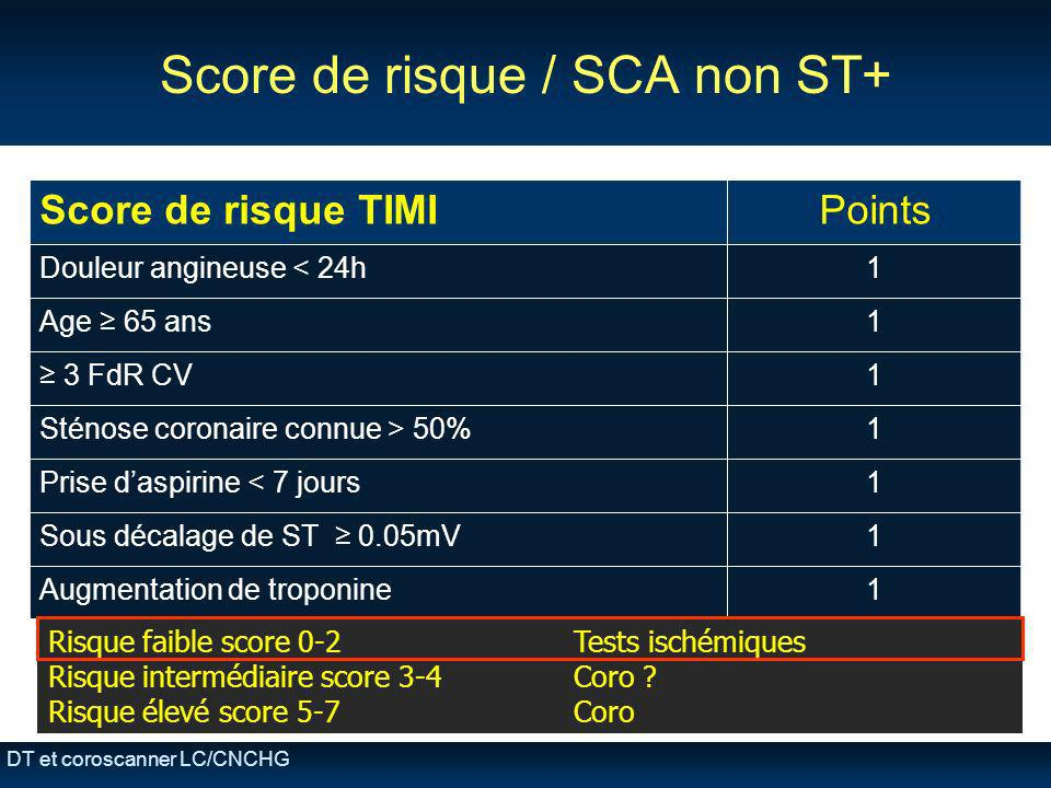 Score de risque / SCA non ST+