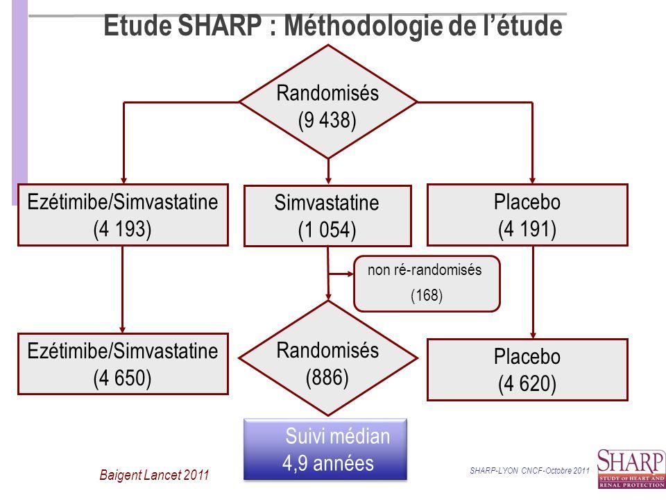 Etude SHARP : Méthodologie de l'étude