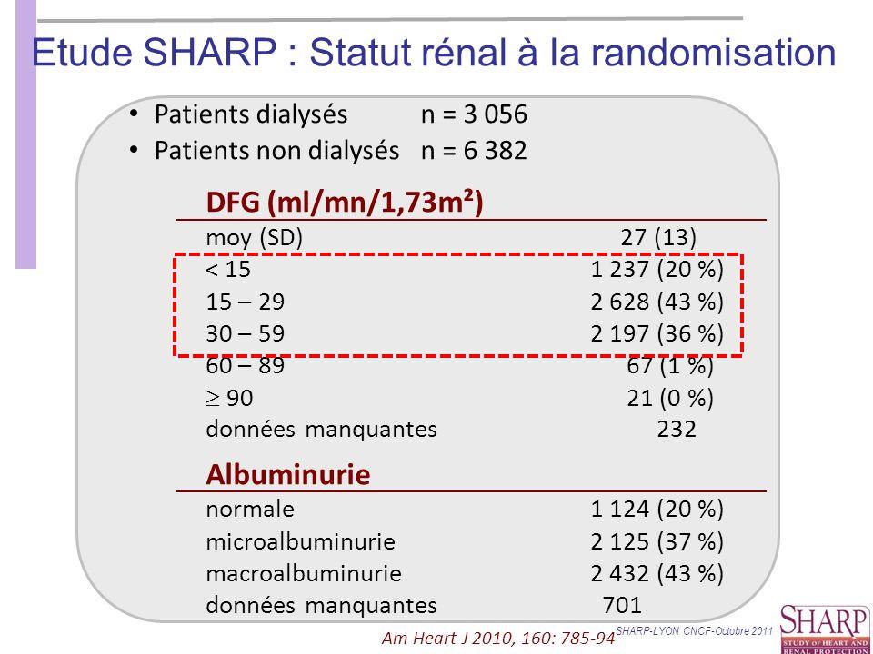 Etude SHARP : Statut rénal à la randomisation
