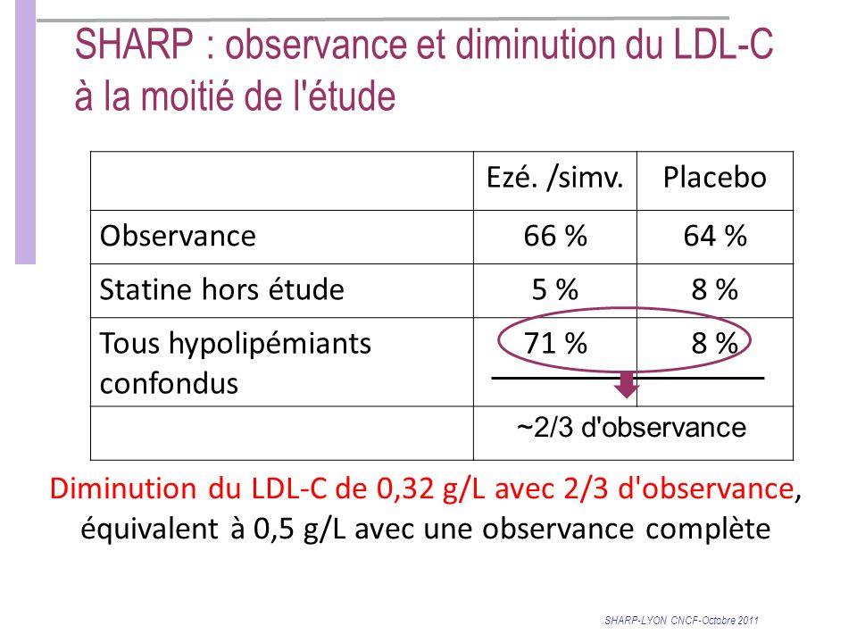 SHARP : observance et diminution du LDL-C à la moitié de l étude