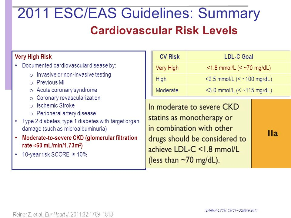 2011 ESC/EAS Guidelines: Summary