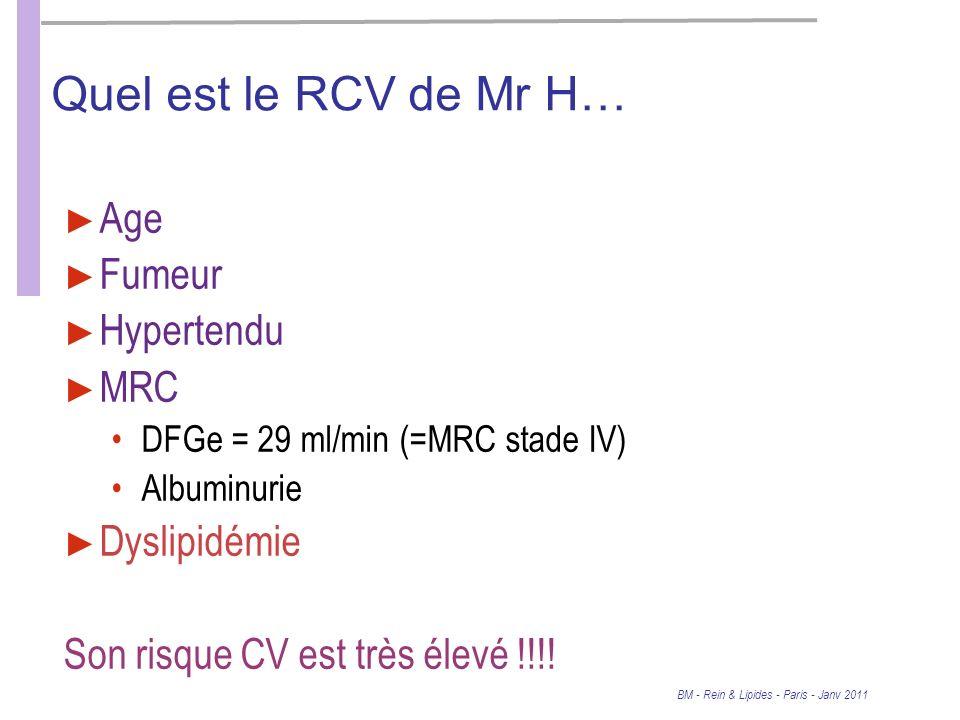 Quel est le RCV de Mr H… Age Fumeur Hypertendu MRC Dyslipidémie