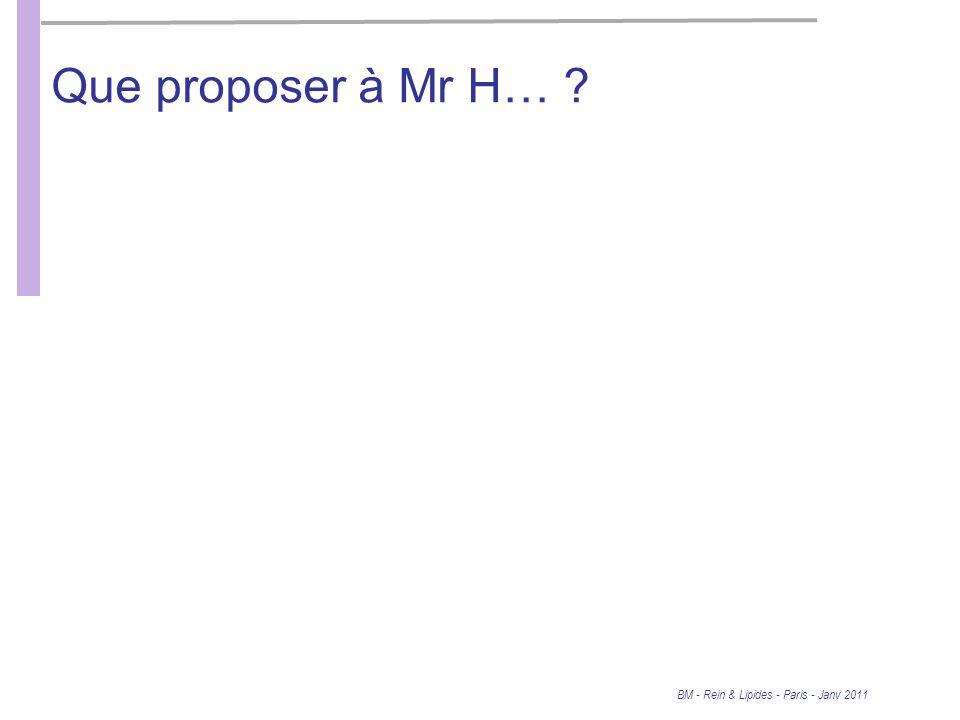 Que proposer à Mr H… BM - Rein & Lipides - Paris - Janv 2011