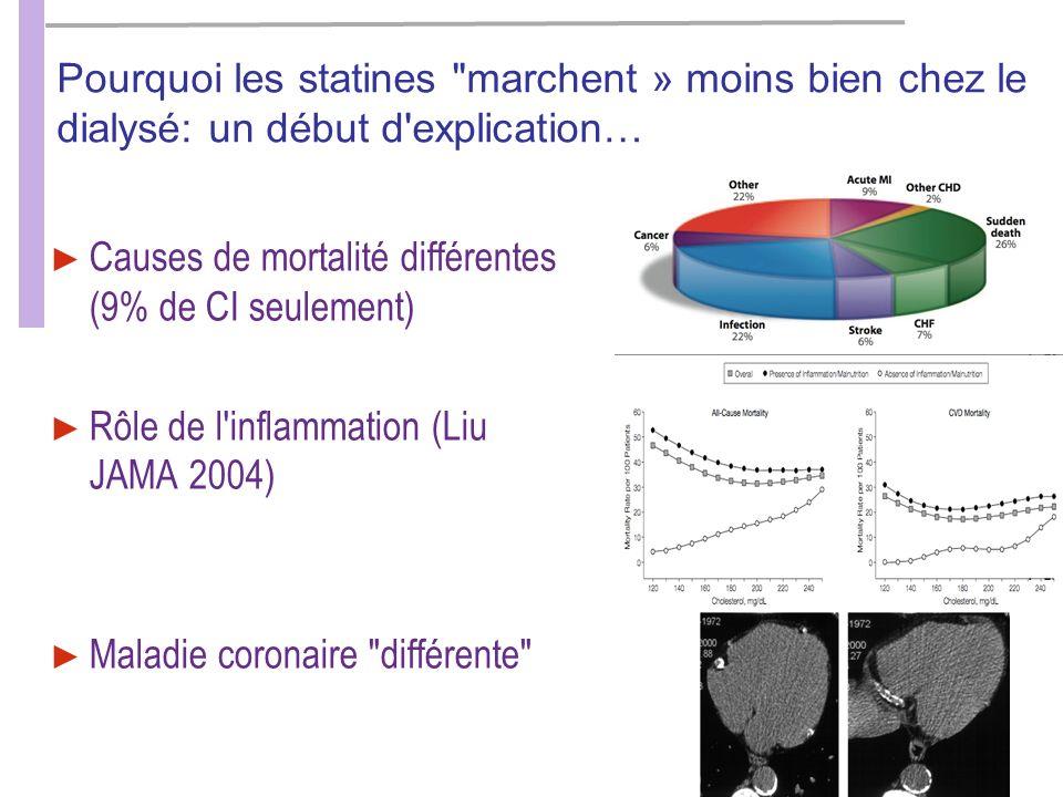 Causes de mortalité différentes (9% de CI seulement)