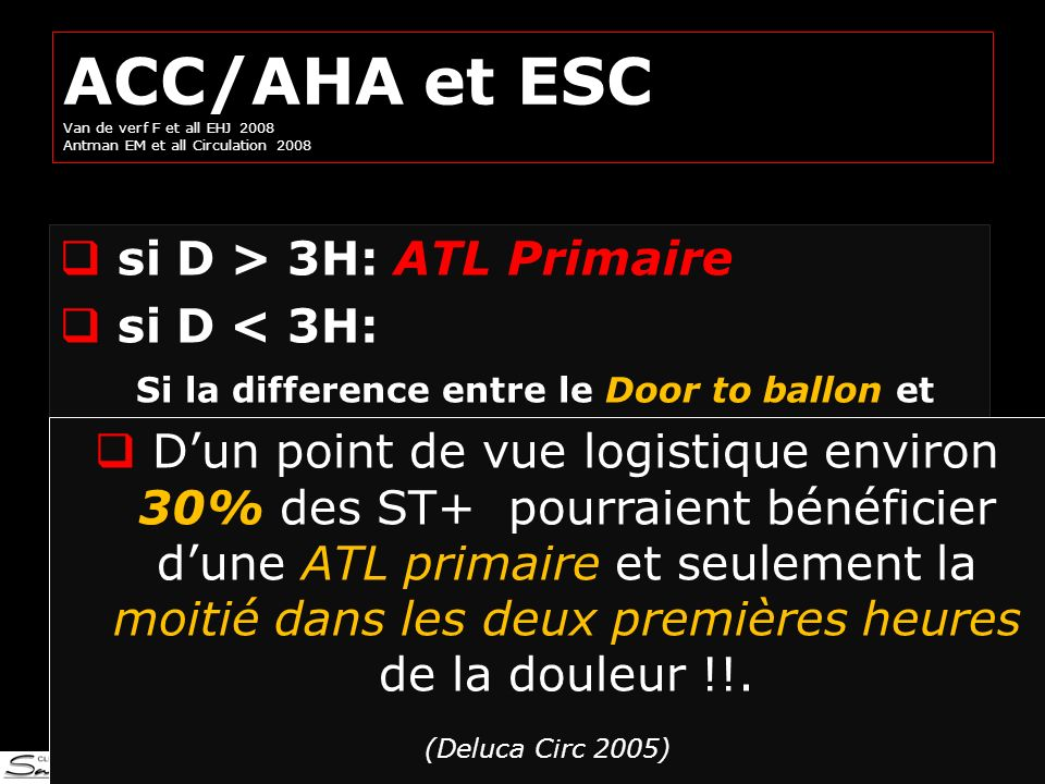 ACC/AHA et ESC Van de verf F et all EHJ 2008 Antman EM et all Circulation 2008