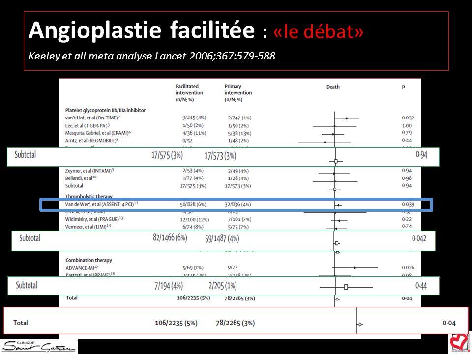 Angioplastie facilitée : «le débat» Keeley et all meta analyse Lancet 2006;367:579-588