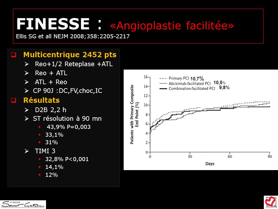 FINESSE : «Angioplastie facilitée» Ellis SG et all NEJM 2008;358:2205-2217