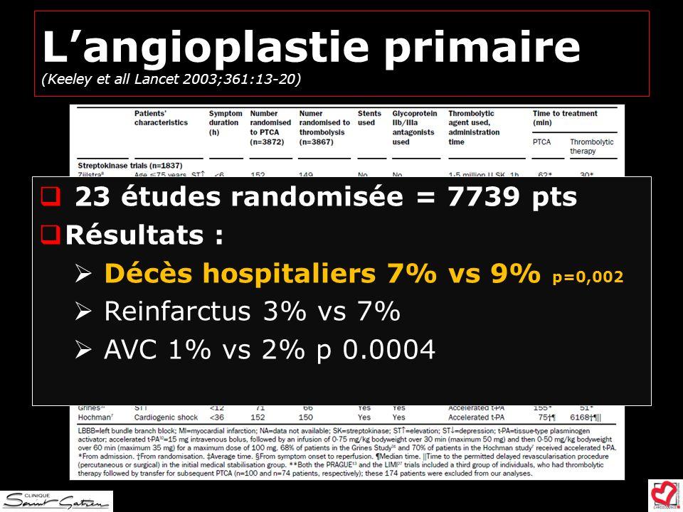 L'angioplastie primaire (Keeley et all Lancet 2003;361:13-20)