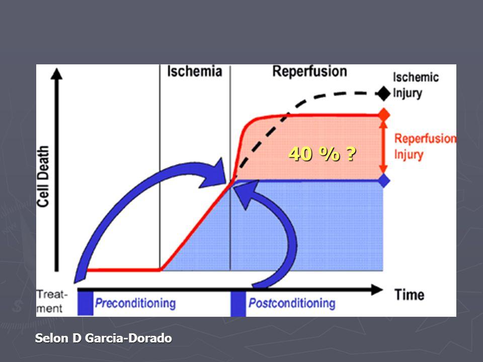40 % Selon D Garcia-Dorado